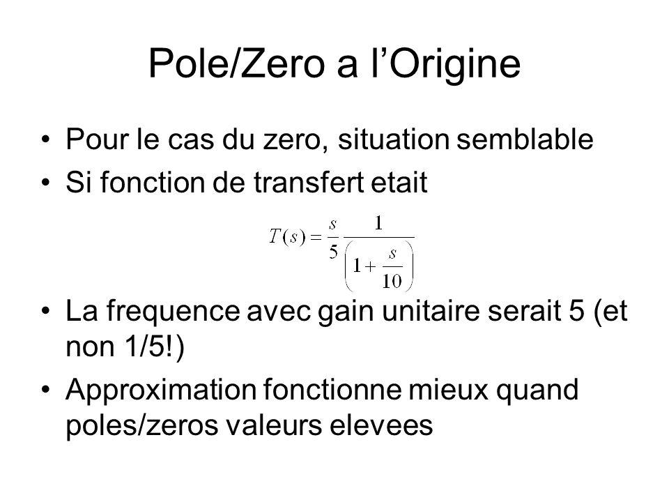 Pole/Zero a l'Origine Pour le cas du zero, situation semblable