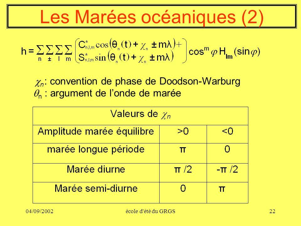 Les Marées océaniques (2)