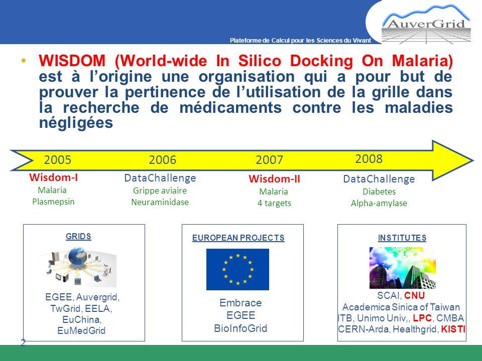WISDOM (World-wide In Silico Docking On Malaria) est à l'origine une organisation qui a pour but de prouver la pertinence de l'utilisation de la grille dans la recherche de médicaments contre les maladies négligées
