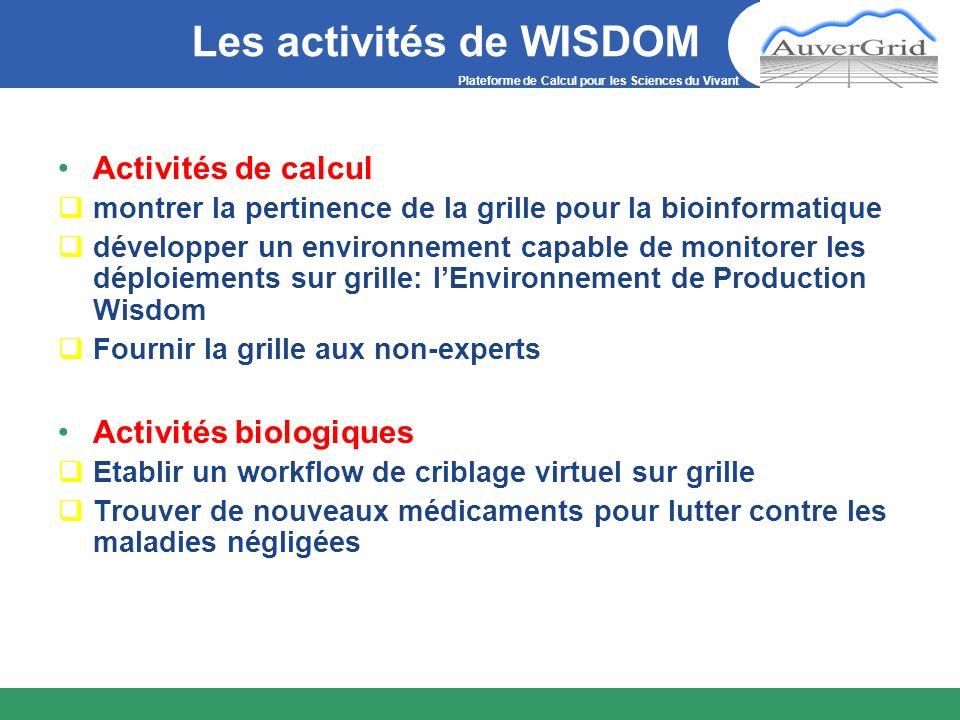 Les activités de WISDOM