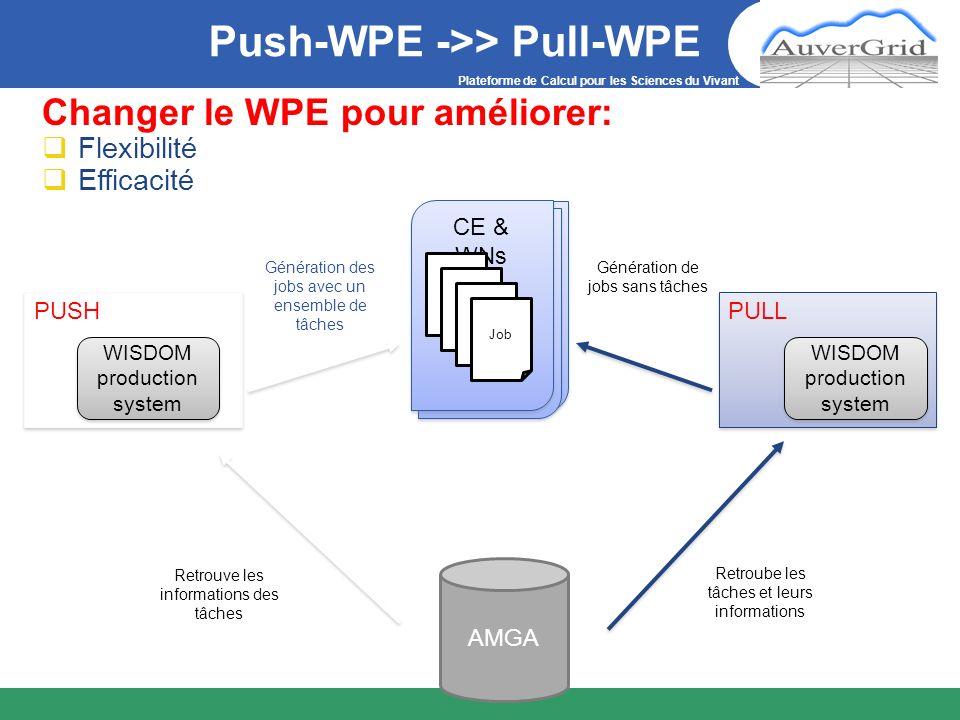 Push-WPE ->> Pull-WPE