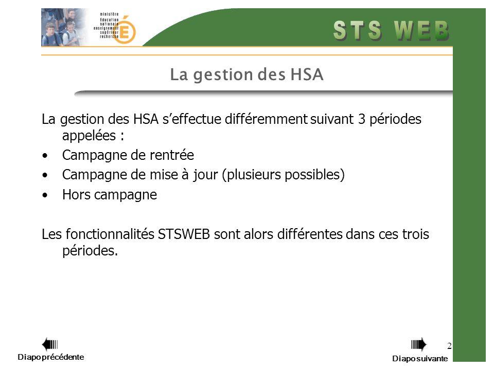 La gestion des HSA La gestion des HSA s'effectue différemment suivant 3 périodes appelées : Campagne de rentrée.