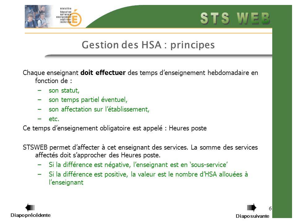 Gestion des HSA : principes