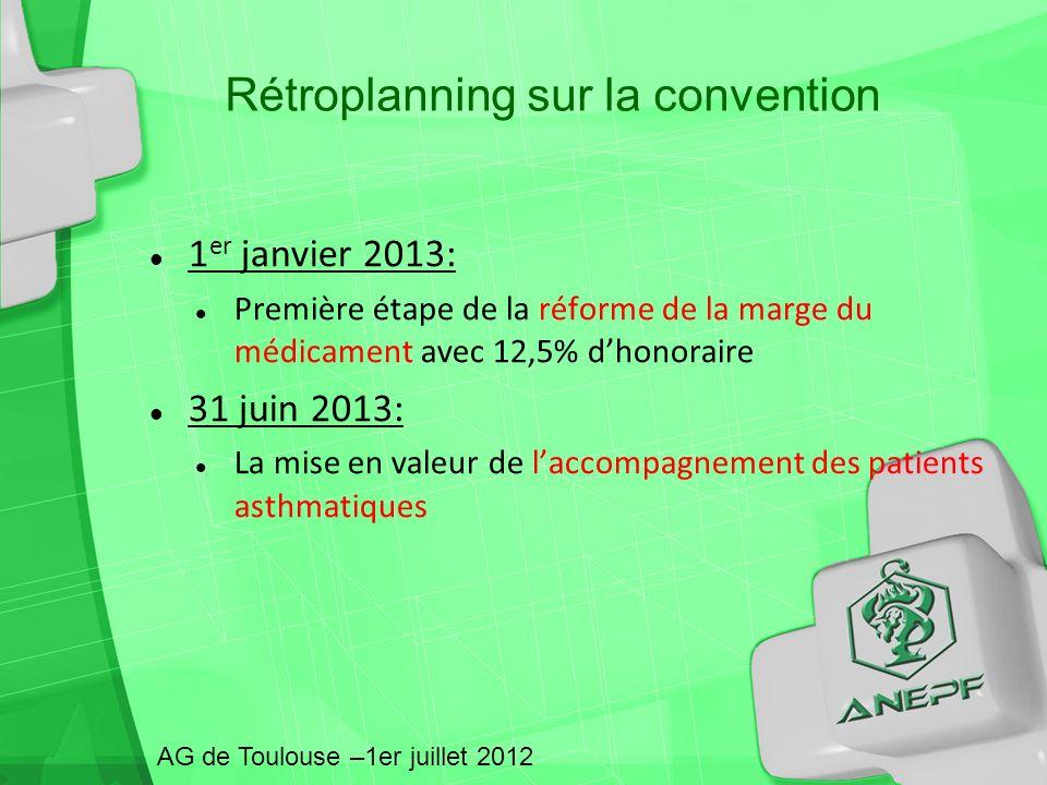 Rétroplanning sur la convention
