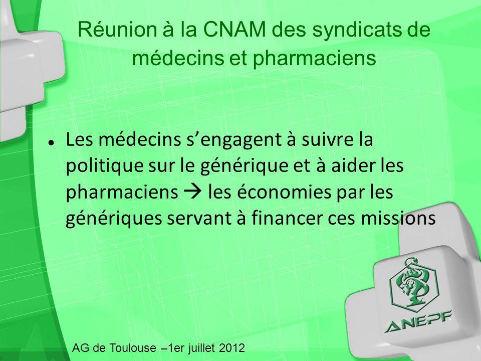 Réunion à la CNAM des syndicats de médecins et pharmaciens