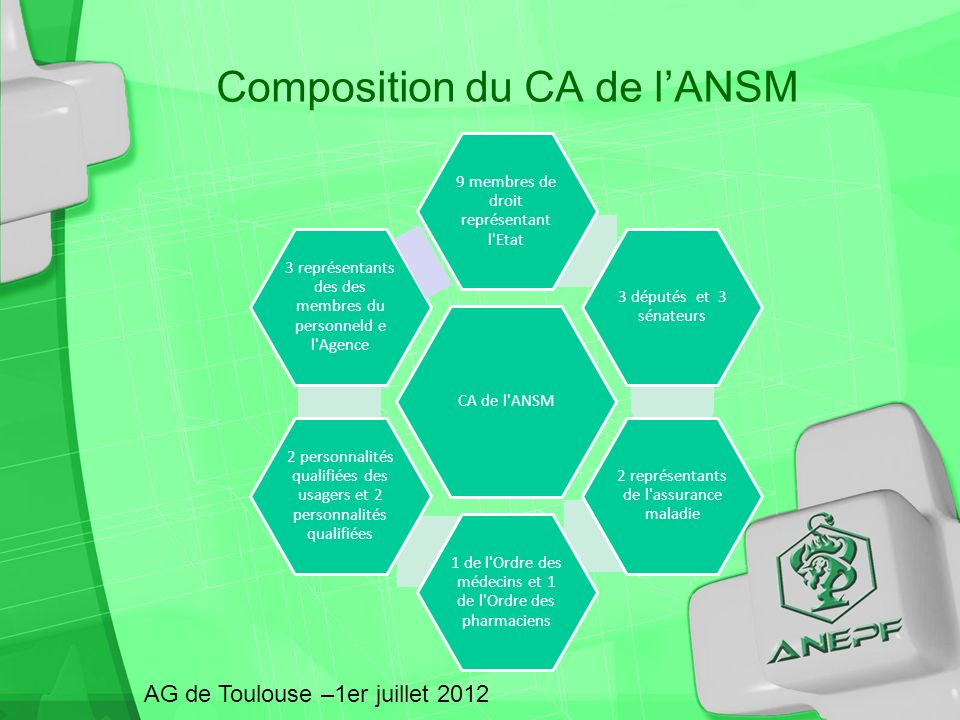 Composition du CA de l'ANSM