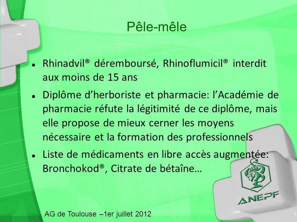 Pêle-mêle Rhinadvil® déremboursé, Rhinoflumicil® interdit aux moins de 15 ans.