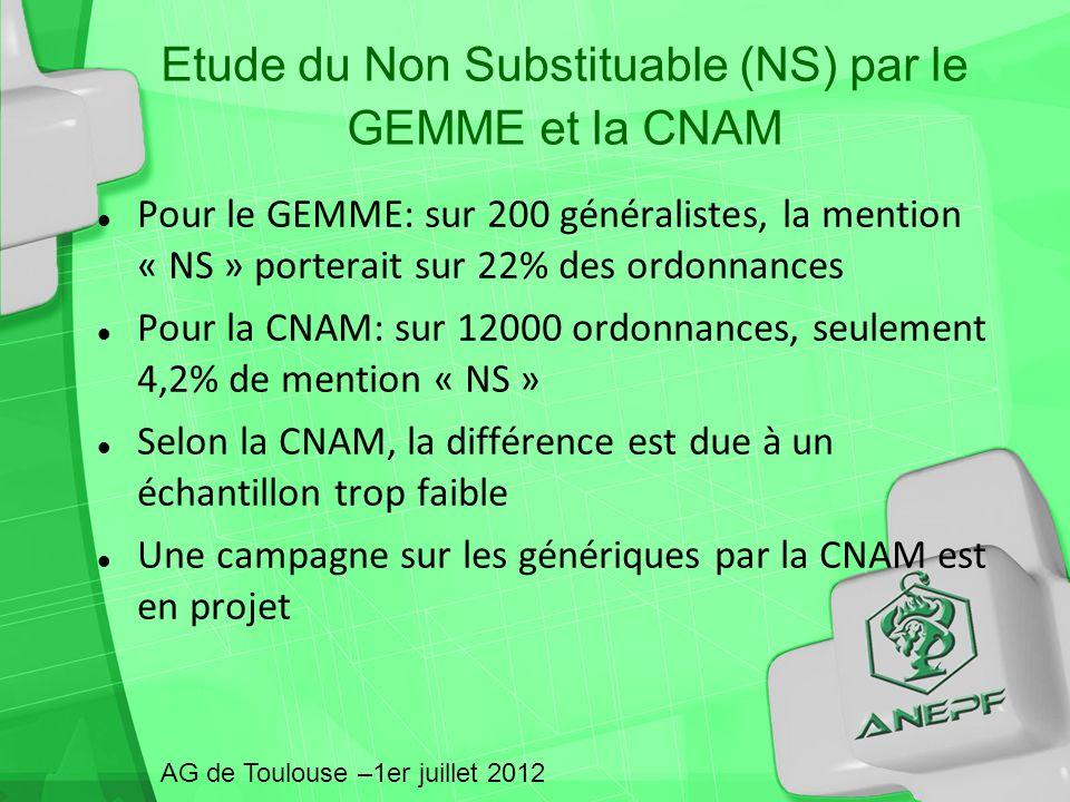 Etude du Non Substituable (NS) par le GEMME et la CNAM