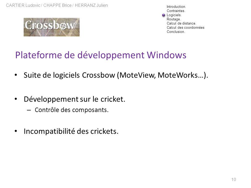 Plateforme de développement Windows