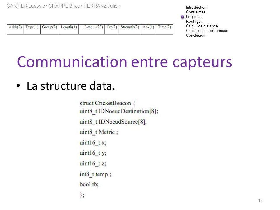Communication entre capteurs