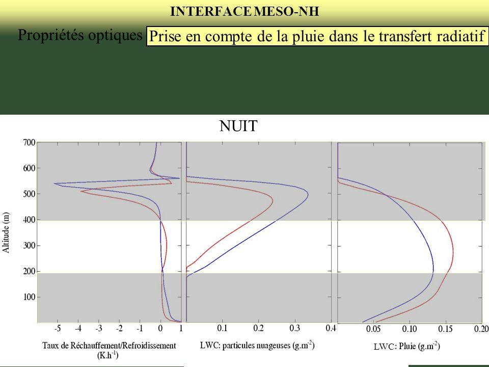 Prise en compte de la pluie dans le transfert radiatif