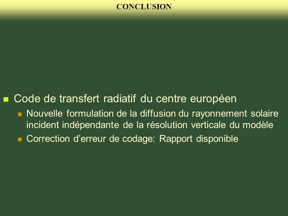Code de transfert radiatif du centre européen