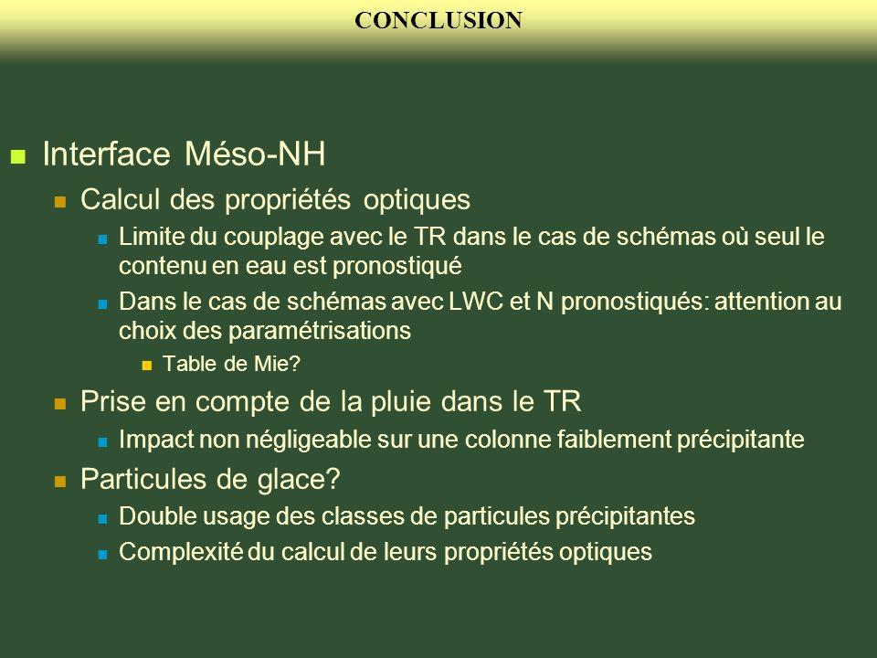 Interface Méso-NH Calcul des propriétés optiques
