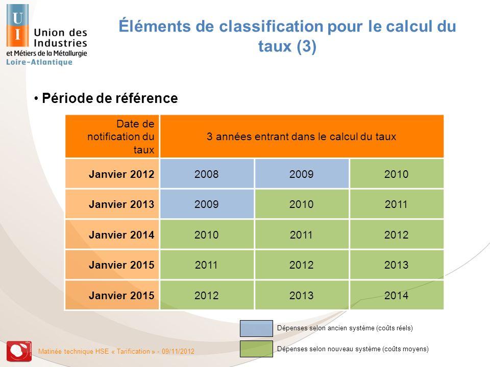 Éléments de classification pour le calcul du taux (3)
