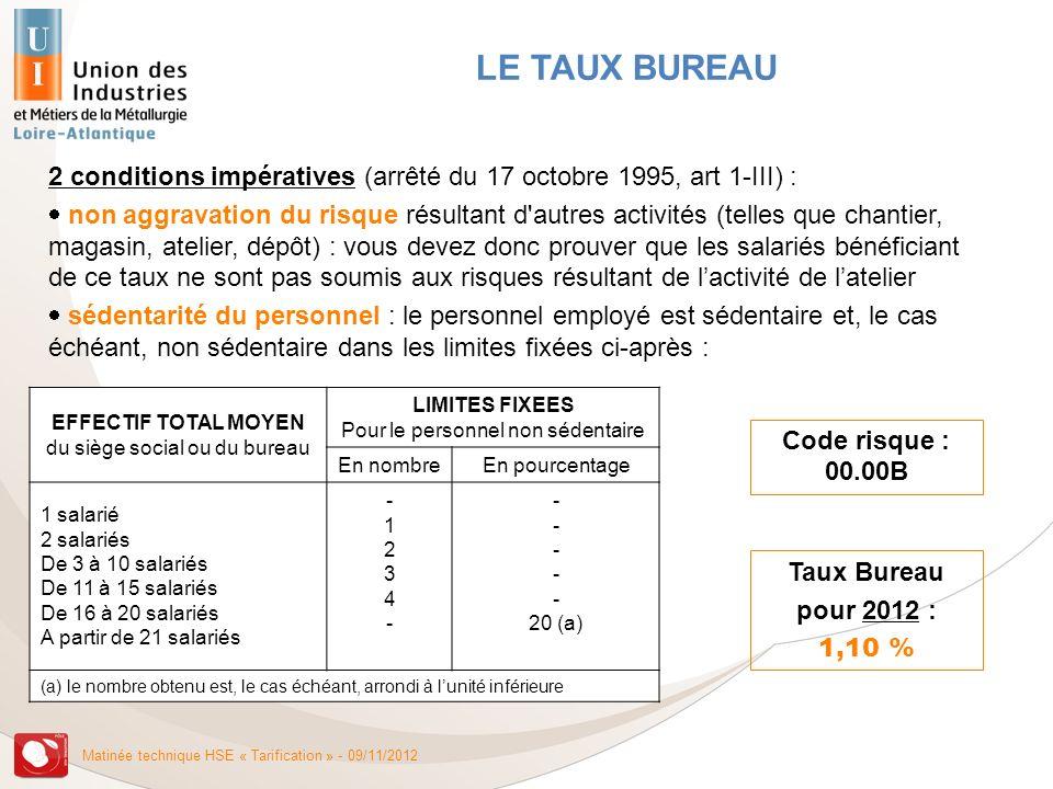 LE TAUX BUREAU 2 conditions impératives (arrêté du 17 octobre 1995, art 1-III) :
