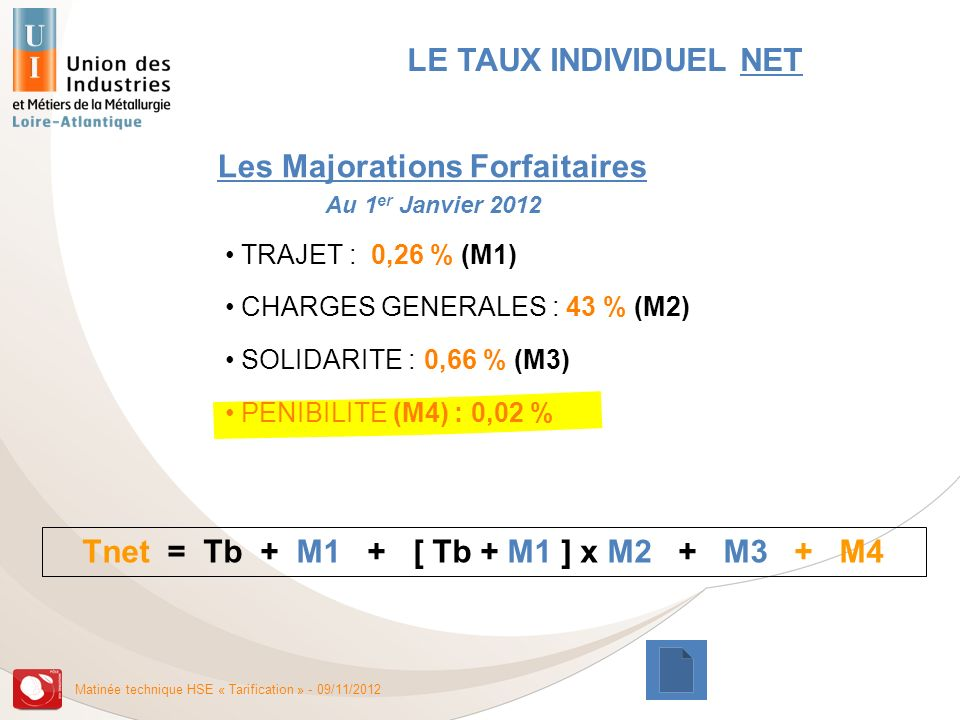 Les Majorations Forfaitaires