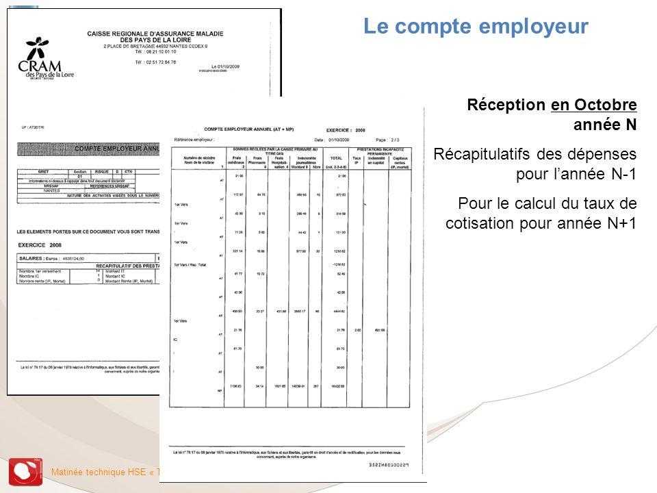 Le compte employeur Réception en Octobre année N