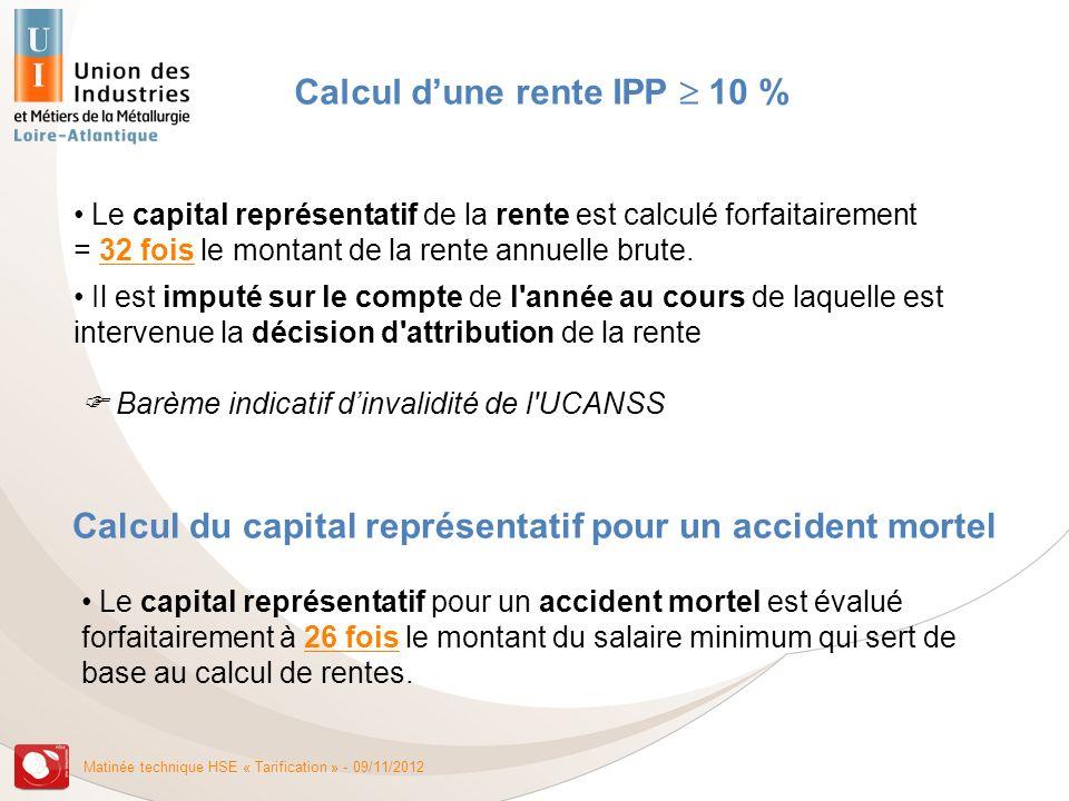 Calcul d'une rente IPP  10 %
