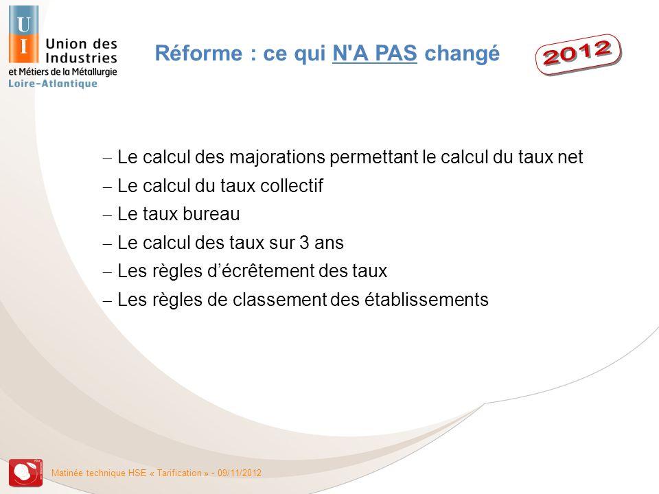 2012 Réforme : ce qui N A PAS changé