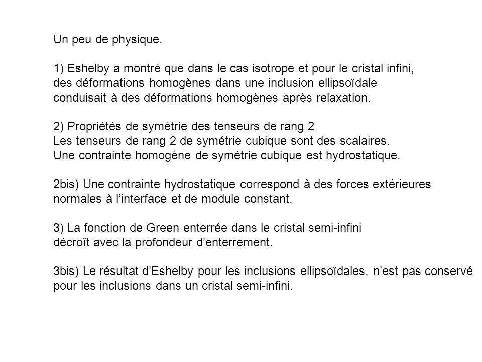 Un peu de physique. 1) Eshelby a montré que dans le cas isotrope et pour le cristal infini,