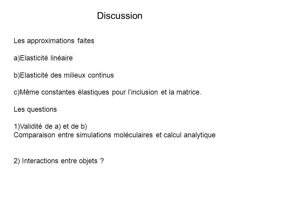 Discussion Les approximations faites Elasticité linéaire