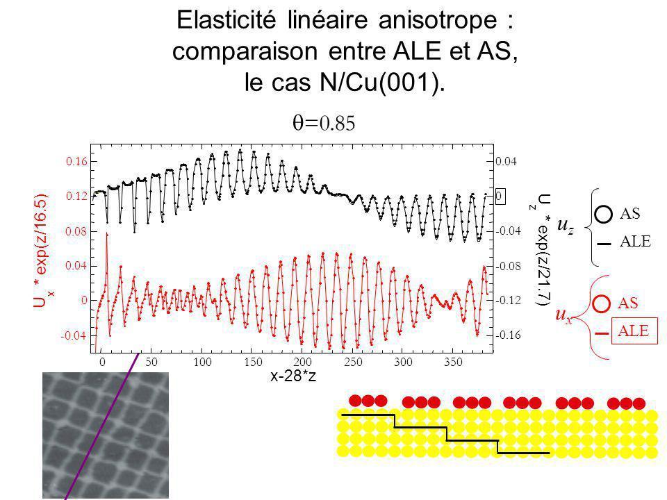 Elasticité linéaire anisotrope : comparaison entre ALE et AS,