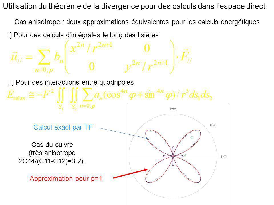 Utilisation du théorème de la divergence pour des calculs dans l'espace direct