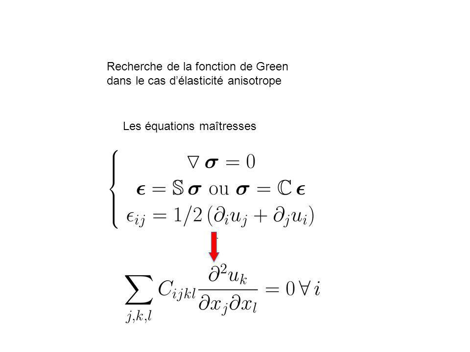 Recherche de la fonction de Green