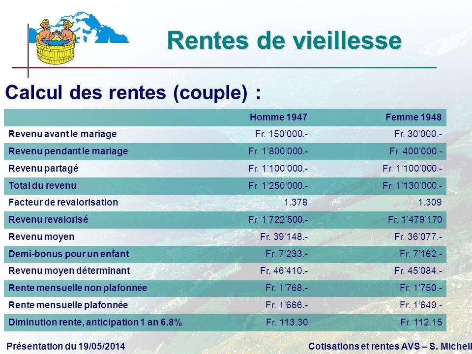 Rentes de vieillesse Calcul des rentes (couple) : Homme 1947