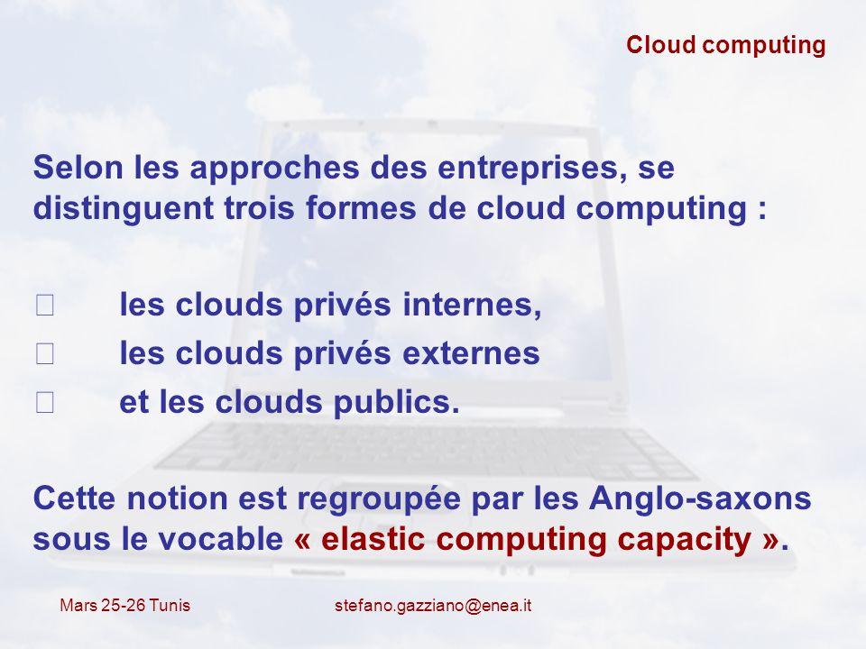  les clouds privés internes,  les clouds privés externes