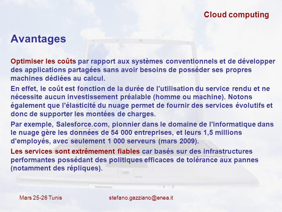 Avantages Cloud computing