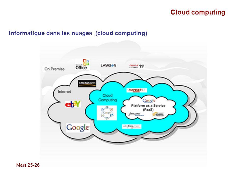 Informatique dans les nuages (cloud computing)