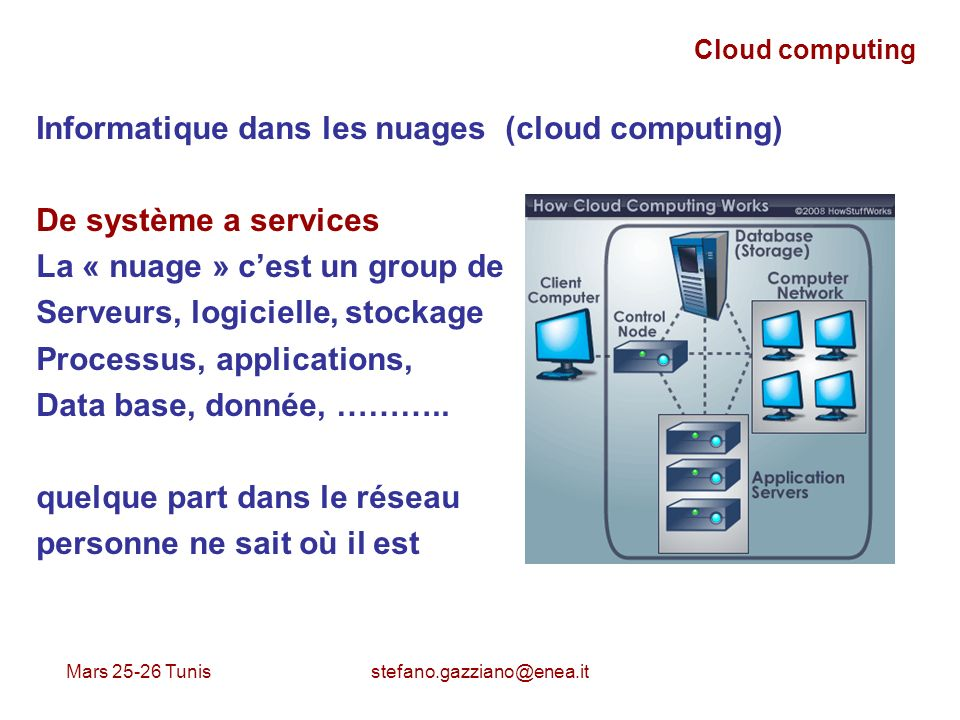 Informatique dans les nuages (cloud computing) De système a services