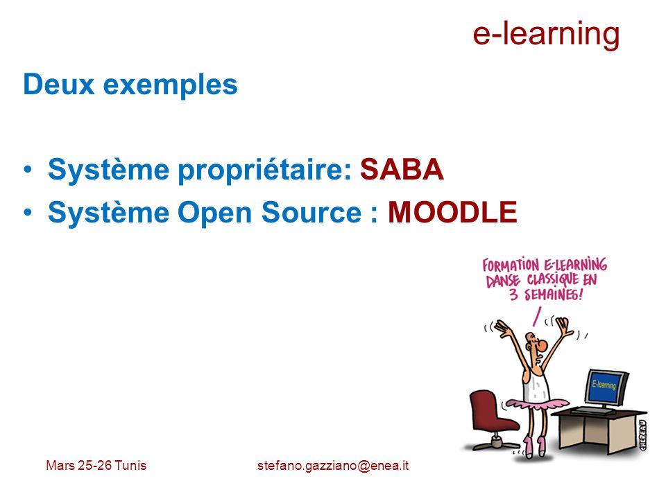 e-learning Deux exemples Système propriétaire: SABA