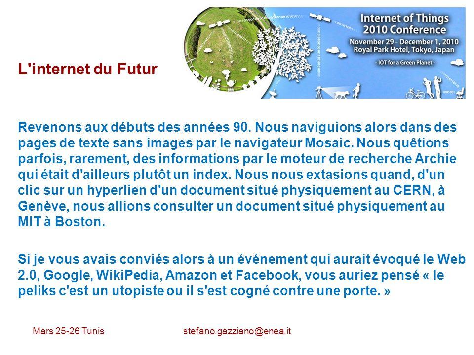 L internet du Futur