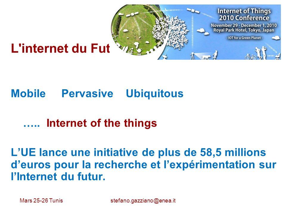 L internet du Futur Mobile Pervasive Ubiquitous