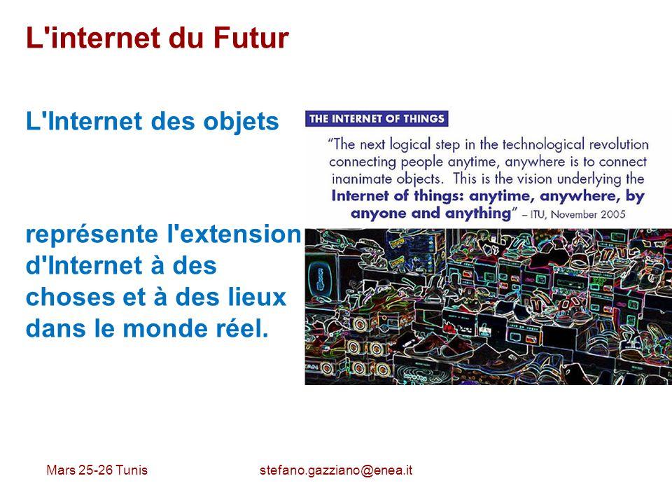 L internet du Futur L Internet des objets