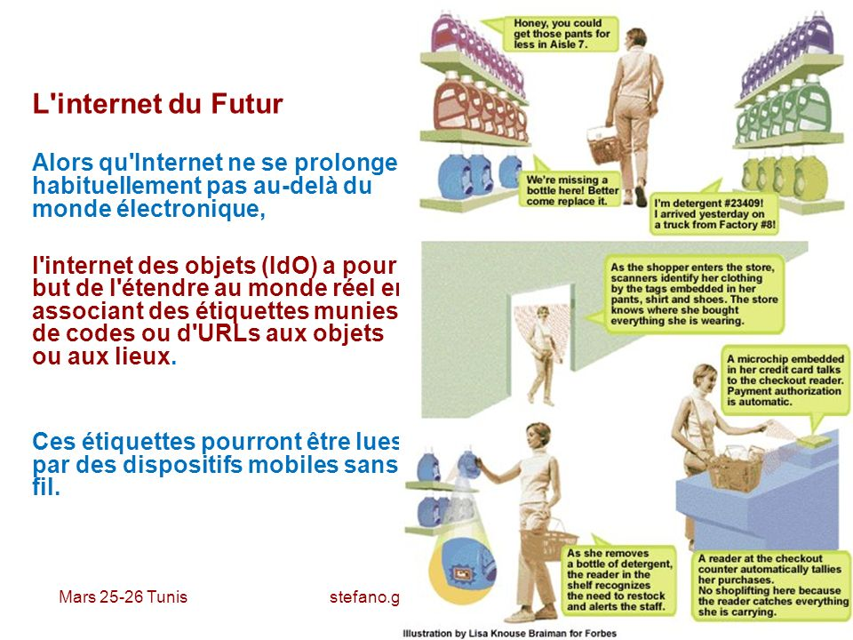 L internet du Futur Alors qu Internet ne se prolonge habituellement pas au-delà du monde électronique,