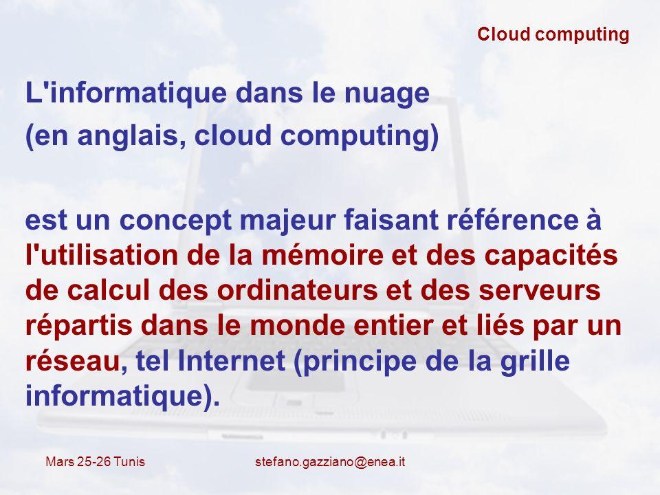 L informatique dans le nuage (en anglais, cloud computing)