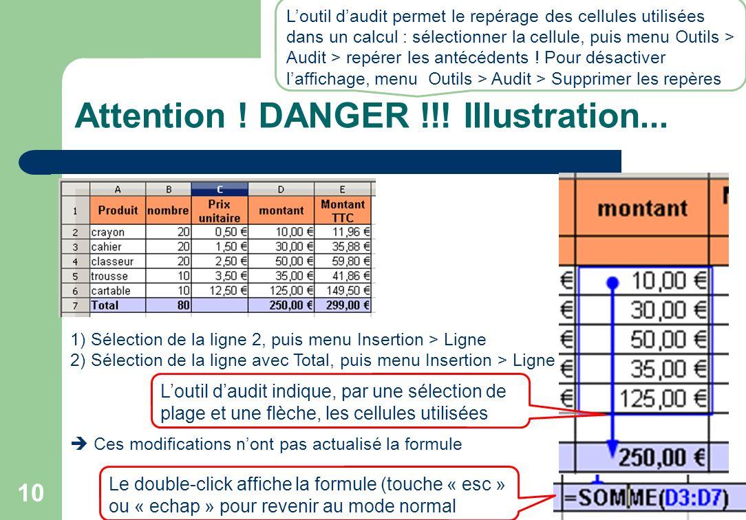 Attention ! DANGER !!! Illustration...