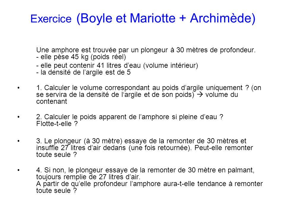 Exercice (Boyle et Mariotte + Archimède)
