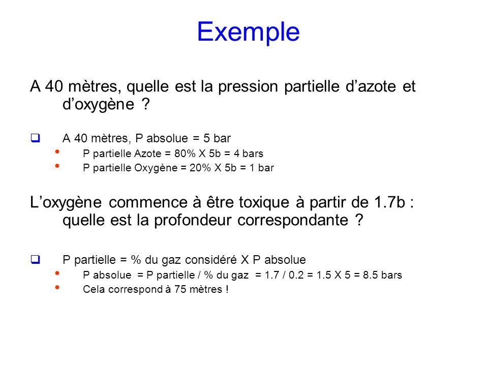 Exemple A 40 mètres, quelle est la pression partielle d'azote et d'oxygène A 40 mètres, P absolue = 5 bar.