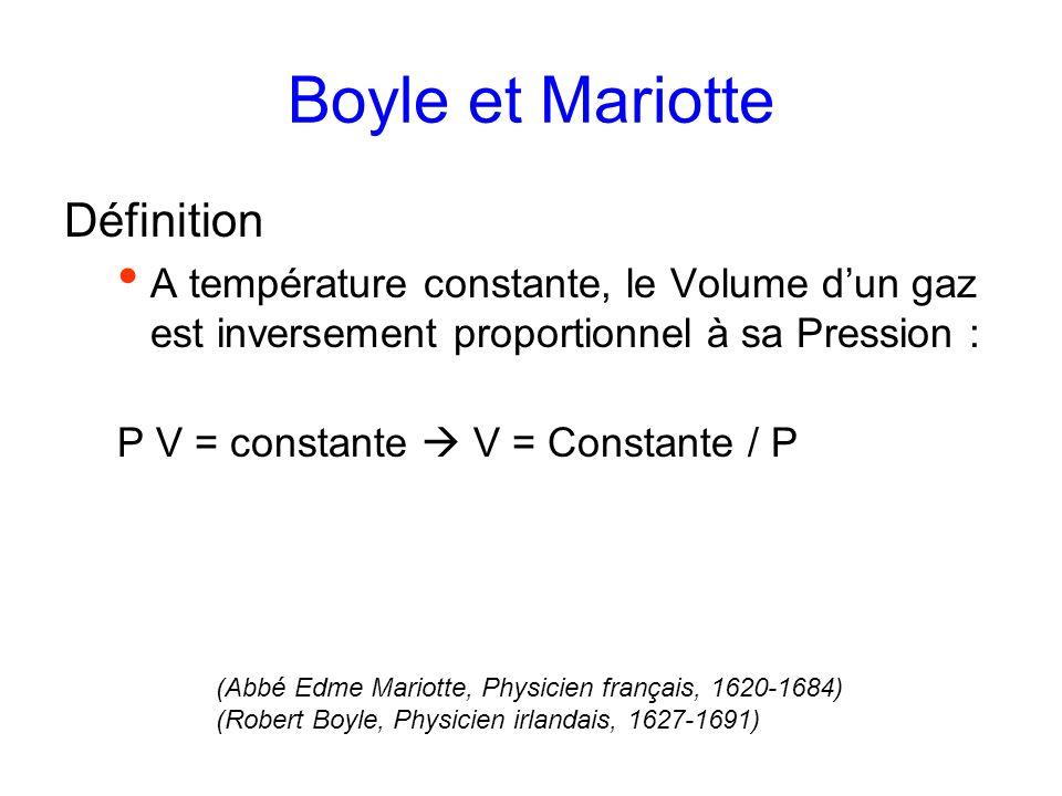 Boyle et Mariotte Définition