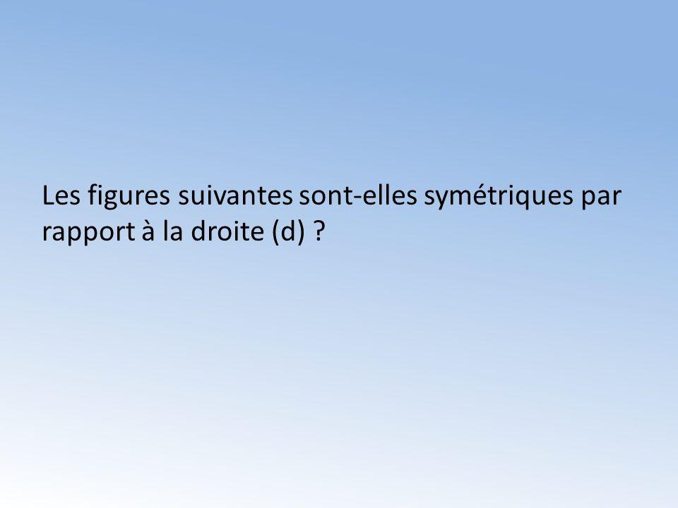 Les figures suivantes sont-elles symétriques par rapport à la droite (d)