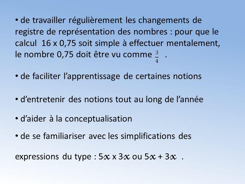 de travailler régulièrement les changements de registre de représentation des nombres : pour que le calcul 16 x 0,75 soit simple à effectuer mentalement, le nombre 0,75 doit être vu comme .