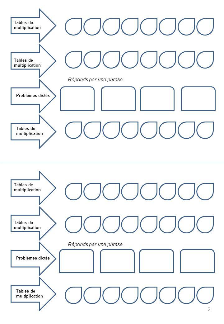 Réponds par une phrase Réponds par une phrase Tables de multiplication