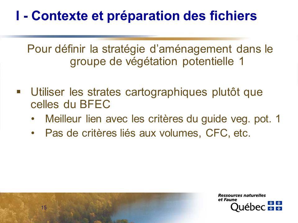 I - Contexte et préparation des fichiers