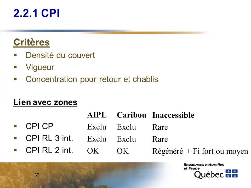 2.2.1 CPI Critères Densité du couvert Vigueur