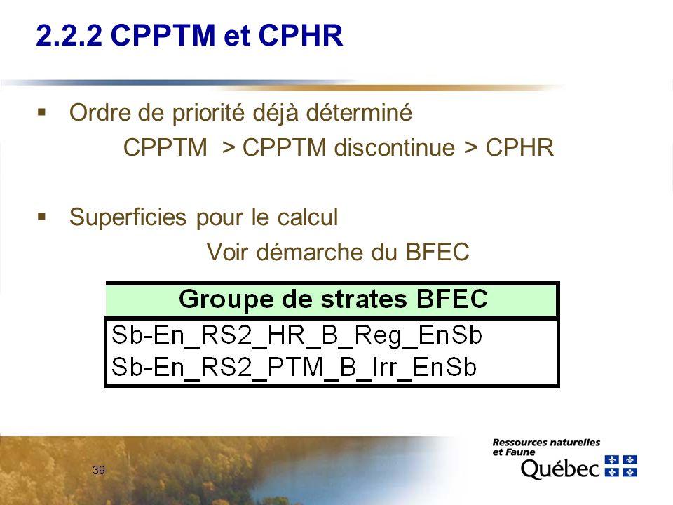 CPPTM > CPPTM discontinue > CPHR