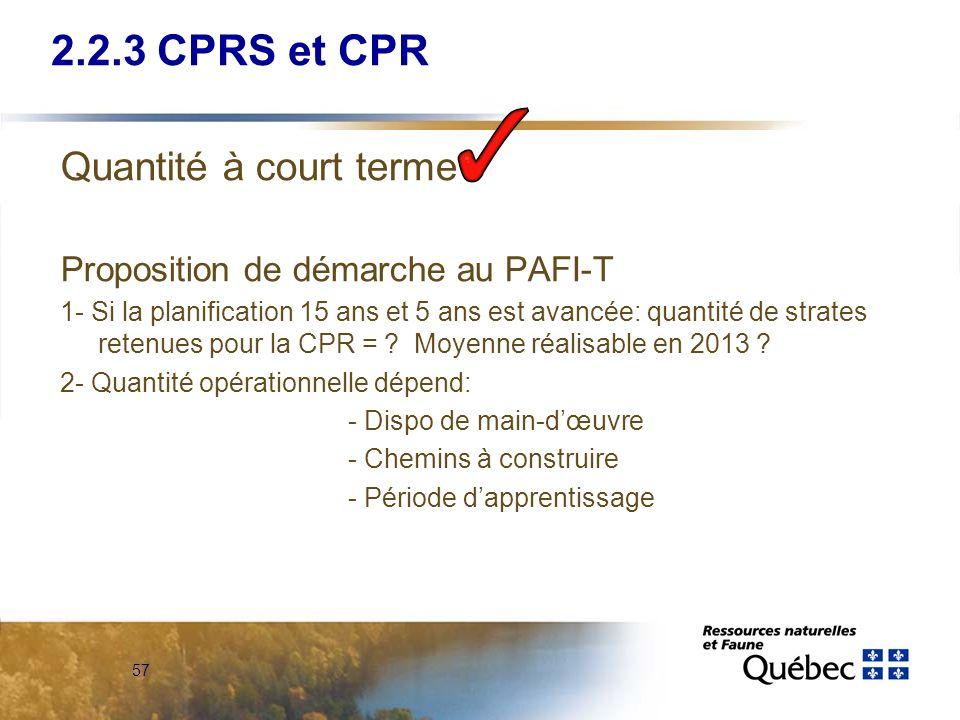 2.2.3 CPRS et CPR Quantité à court terme